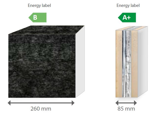 Comparison_Energylabel_VIP-Insulation