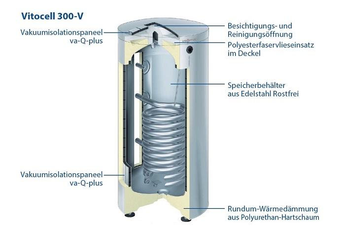 Modell eines Vitocell-300V Warmwassertanks von VIESSMANN mit VIP-Dämmung